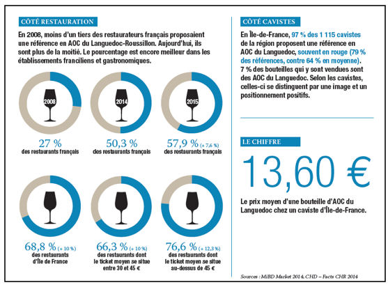 infographieSuddeFrance